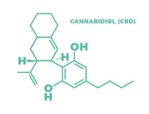 Cannabidiol CBD molecule diagram