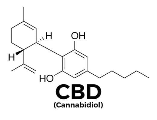 Cannabidoil CBD molecule