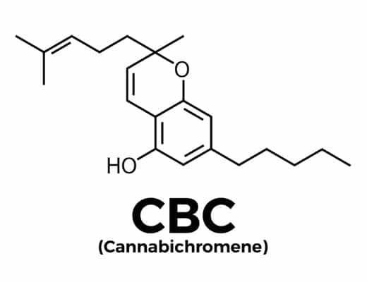 Cannabichromene CBC molecule