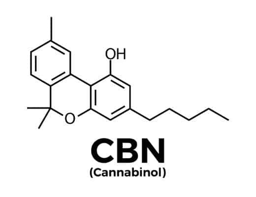 Cannabinol CBN molecule